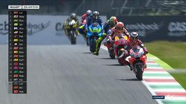 Sestřih Velké ceny Itálie MotoGP v Mugellu