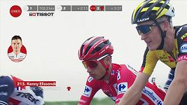 Dán Magnus Cort Nielsen vyhrál po dlouhém úniku šestou etapu Vuelty